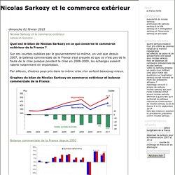 Nicolas Sarkozy et le commerce extérieur