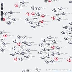 nieuwsuur infografiek voor het volledige overzicht van senatoren en nevenfuncties