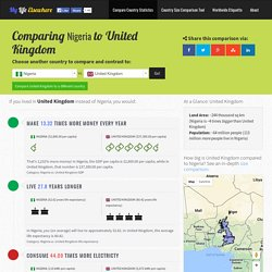Nigeria compared to United Kingdom