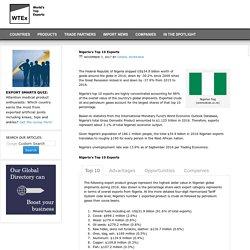 WORLDSTOPEXPORTS 15/10/18 Nigeria's Top 10 Exports