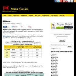 Nikon #1