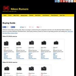Nikon Buying Guide