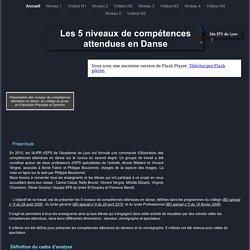 Les 5 niveaux de compétences attendues en Danse