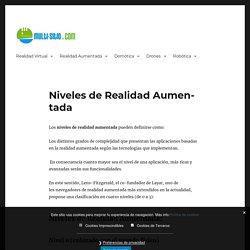 Niveles de Realidad Aumentada - Multi-Sitio.COM
