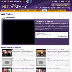 NLP Videos