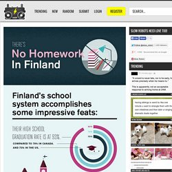 No homework in Finland.