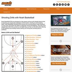 Noah Basketball Drills