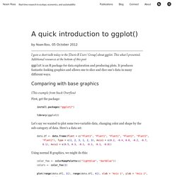 A quick introduction to ggplot()
