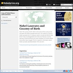Nobel Laureates and Country of Birth