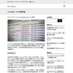 資料爬蟲實戰-使用 node.js