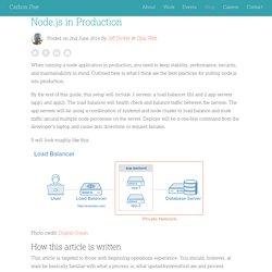 Node.js in Production