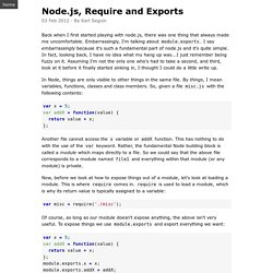 Node.js, Require and Exports