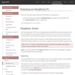 Node-RED : Raspberry Pi