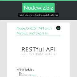 NodeJS REST API with MySQL and Express
