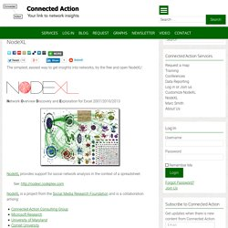 NodeXL