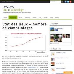Nombre de cambriolages - Etats des lieux des cambriolages en France