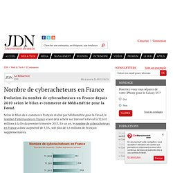 France : Les cyberconsommateurs