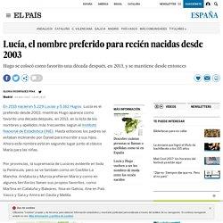 Lucía, el nombre preferido para recién nacidas desde 2003
