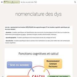 """NOMENCLATURE des dys - LES """"DYS"""" : un site consacré aux troubles des apprentissages"""