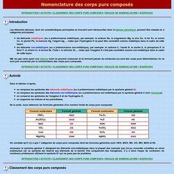 Nomenclature de base en chimie minérale