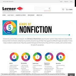 5 Kinds of Nonfiction - Lerner Publishing Group