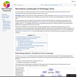 Normative Landscape of Ontology Tools - TechWiki
