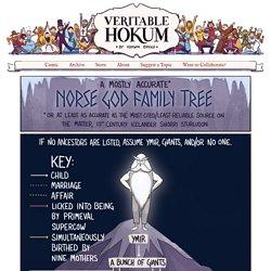 The Norse God Family Tree – Veritable Hokum