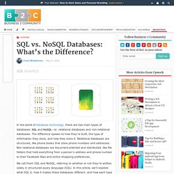 SQL vs. NoSQL Databases: What's the Difference?