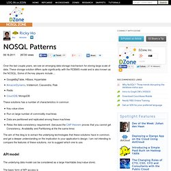 NOSQL Patterns