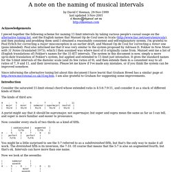 A note on the naming of musical intervals