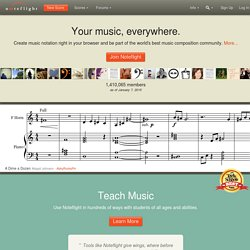 Online Music Notation Software
