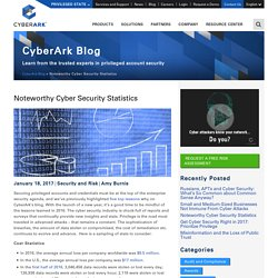 Noteworthy Cyber Security Statistics - CyberArk
