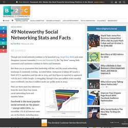 49 Noteworthy Social Networking Stats and Facts