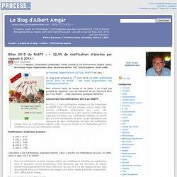 BLOG D ALBERT AMGAR 13/09/16 Bilan 2015 du RASFF : + 22,9% de notification d'alertes par rapport à 2014 !.