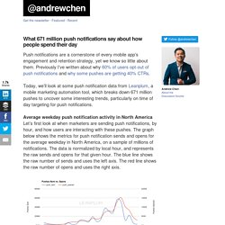 What 671 million push notifications say about how people spend their day at andrewchen