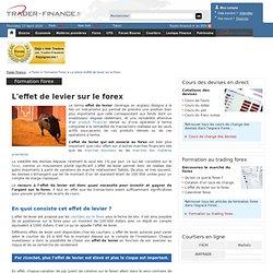 La notion d'effet de levier sur le forex - Formation Forex - Trader Finance