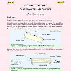 Notions d'optique - La formation des images