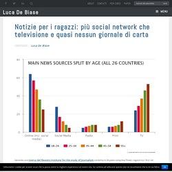 Notizie per i ragazzi: più social network che televisione e quasi nessun giornale di carta
