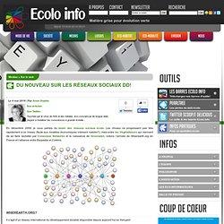 Réseaux sociaux: Ekopedia - Colibris