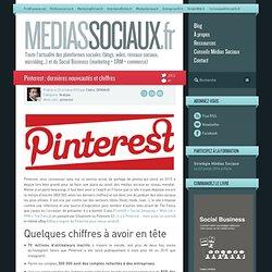 Pinterest : dernières nouveautés et chiffres
