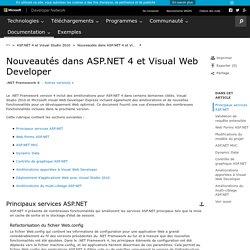 Nouveautés dans ASP.NET4 et Visual Web Developer