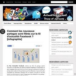 Comment les nouveaux partages sont filtrés sur le fil d'actualité Facebook ?