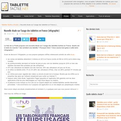 Nouvelle étude sur l'usage des tablettes en France (infographie)