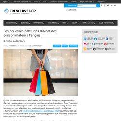 Les nouvelles habitudes d'achat des consommateurs français