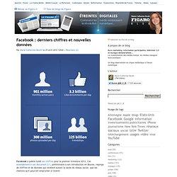 Facebook : derniers chiffres et nouvelles données