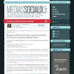 Médias sociaux > Les nouvelles ambitions de Twitter et Facebook