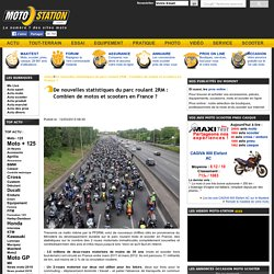 De nouvelles statistiques du parc roulant 2RM : Combien de motos et scooters en France ?