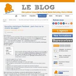 Nouvelles statistiques Facebook : plein feux sur la viralité des pages ! | Semply Social