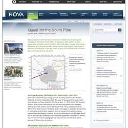 Quest for the South Pole