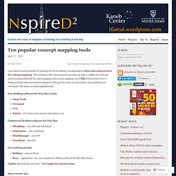 NspireD2: Learning Technology in Higher Ed.